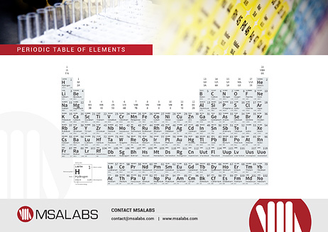 brochures-periodictable-image